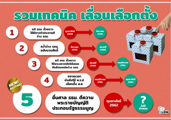The new method to postpone election by NLA
